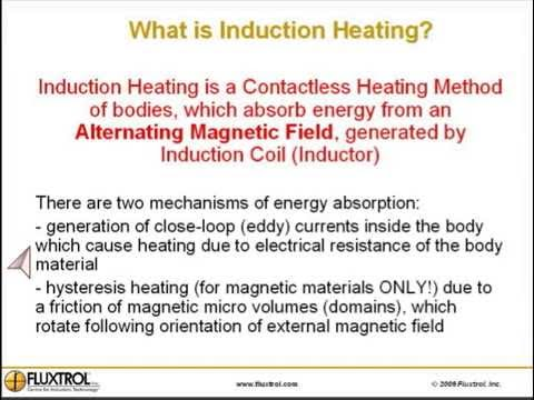 induction furnace working principle pdf