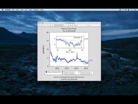 DataGraph 4.1 Demo - Natural Gas Prices Part 2 - Exporting Custom Graphics