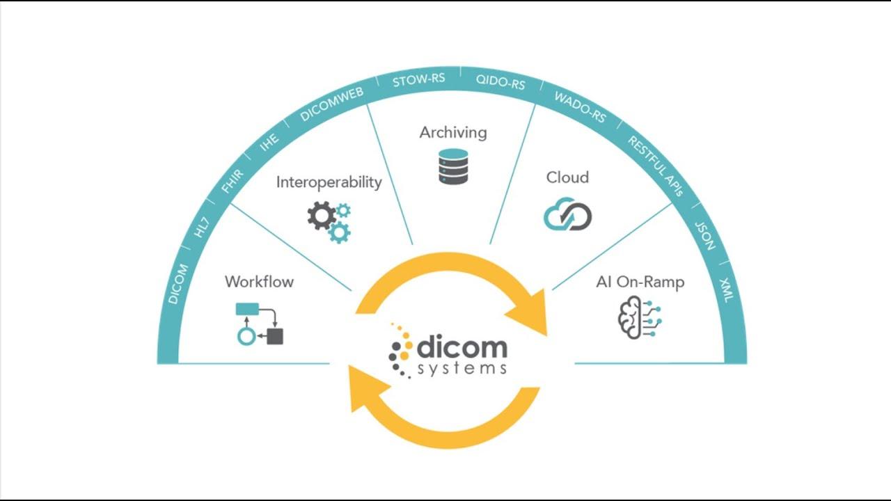 Meet Unifier - (Short spot) Enterprise Imaging Platform from Dicom Systems