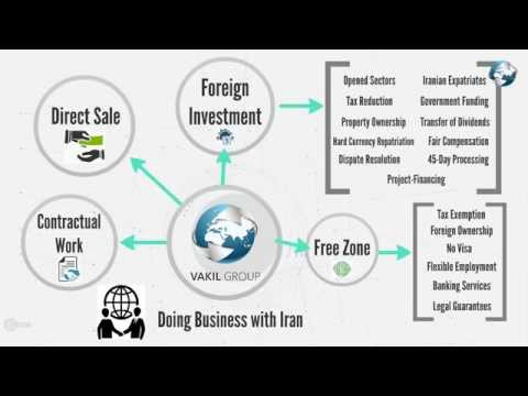 How to Do Business with Iran?