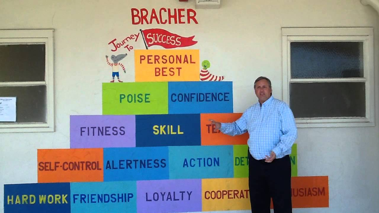 Harper For Kids With Principal Wayne Leach Pyramid Of Success