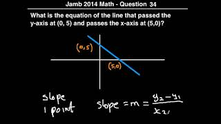 Q34 - JAMB Mathematics 2014 Past Questions and Solutions