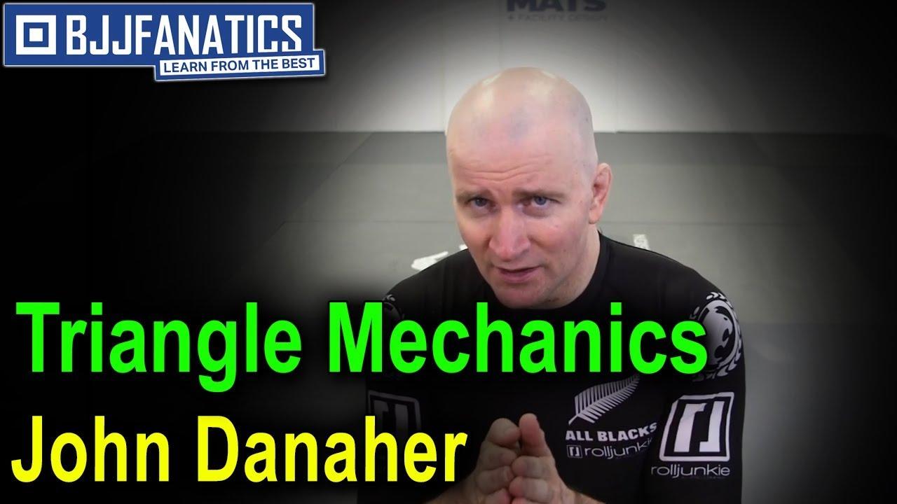 Triangle Mechanics by John Danaher