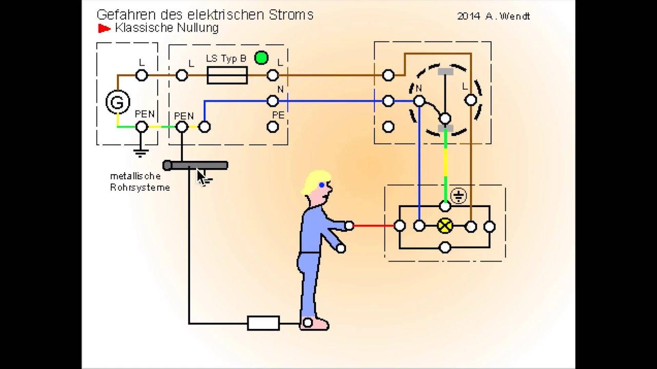 Nett Neutralleiter Erklärt Fotos - Die Besten Elektrischen ...