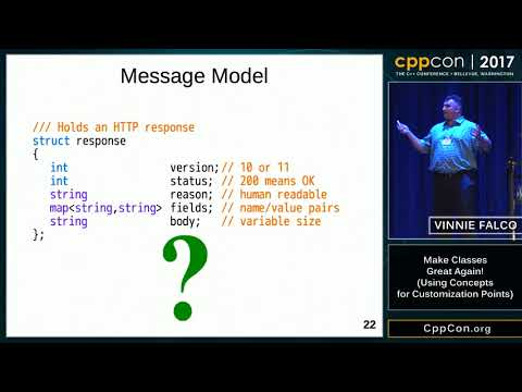 "CppCon 2017: Vinnie Falco ""Make Classes Great Again! (Using Concepts for Customization Points)"""