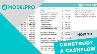 How to Construct a Cash Flow Statement with the P&L and Balance Sheet