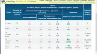 Заработок в интернете 30000 рублей в месяц - Карьерный рост - Seosprint - рефералы