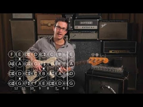 how-to-play-a-c-major-triad-|-bass-guitar