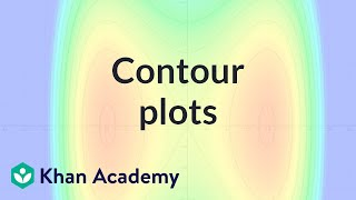 Contour plots Multivariable calculus Khan Academy