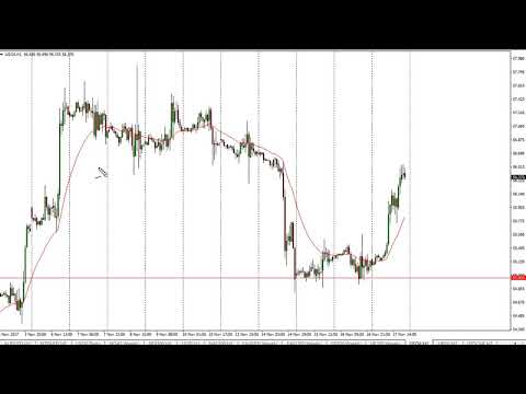 Oil Technical Analysis for November 20, 2017 by FXEmpire.com