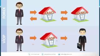 Forex ile VİOP Karşılaştırması ve Farkları / Adil ALTAŞ / 03.05.2017