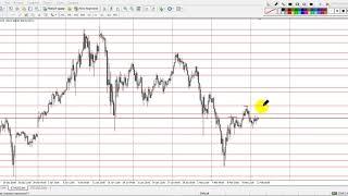 Прогноз курса биткоина, эфира на сегодня 12.02.2018г BTC/USD, ETH/USD