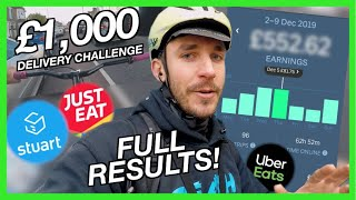 I Tried to Make £1000 in a Week on UberEATS... Results!