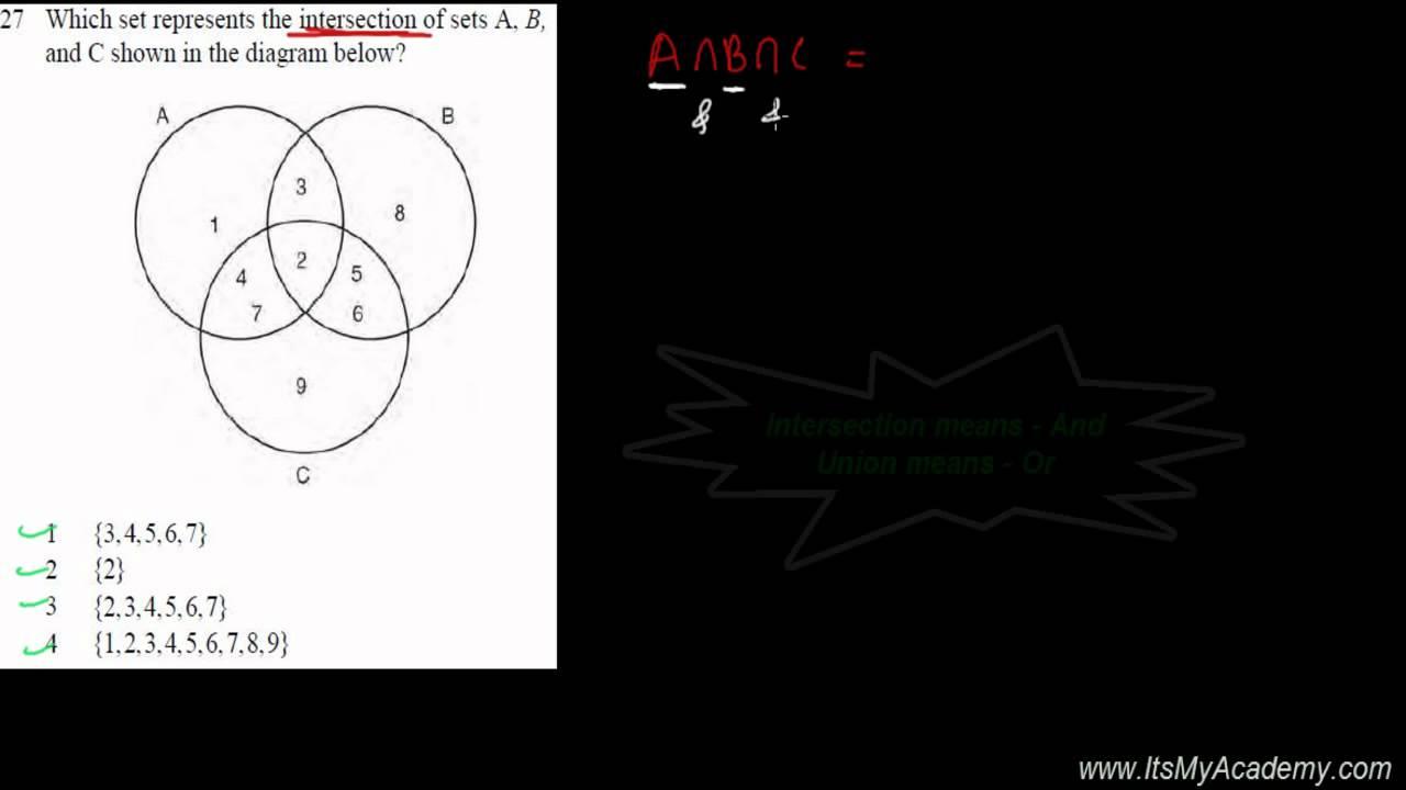 venn diagram 3 sets regent - Vatoz.atozdevelopment.co