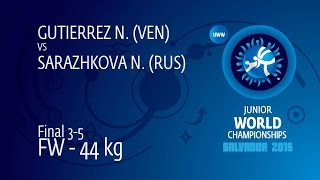 Women's Wrestling - Junior World Championships - Salvador 2015