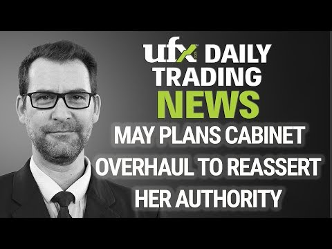 UFXWeekly Forex Currency Trading News 08-October-2017