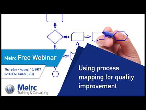 Using process mapping for quality improvement |Quality and Productivity| Dubai | Meirc