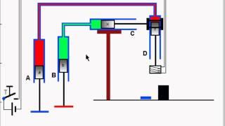 Einfache Hydraulik