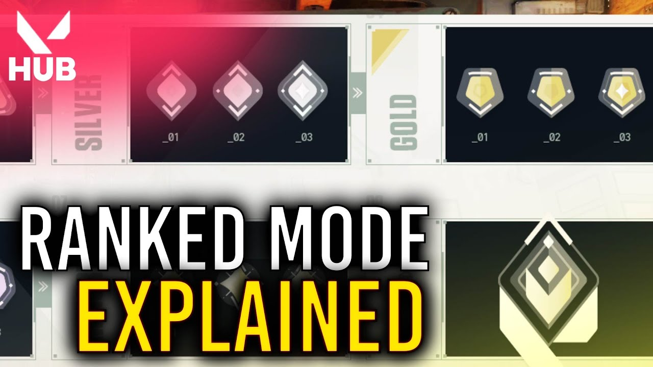 Valorant's Competitive Ranked Mode Explained in Detail By Valorant Devs