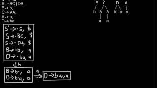 constructing an lr 1 automaton