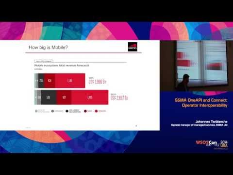 WSO2Con USA 2014 : GSMA OneAPI and Connect: Operator Interoperability
