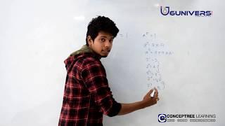 M.P. Diwakar, Maths - Application and concepts of Maths