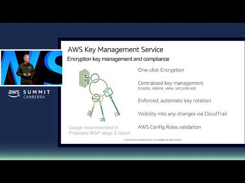 Using AWS Key Management Service for Secure Workloads