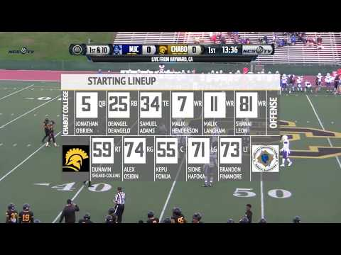 Modesto Junior College vs Chabot College Football LIVE 10/28/17