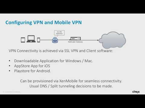 Citrix Synergy 2016 - SYN243 - Simplify application access