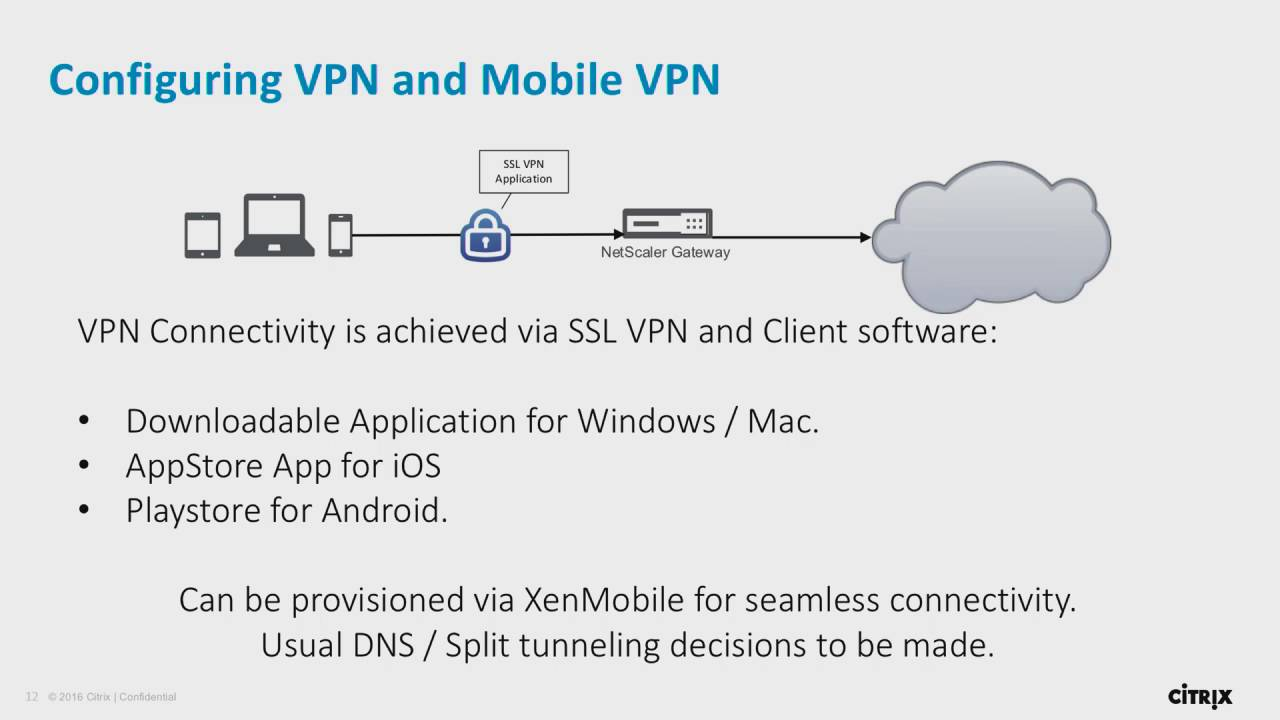 Citrix Synergy 2016 - SYN243 - Simplify application access with NetScaler  Unified Gateway