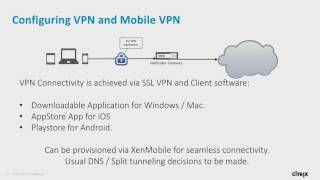 Citrix Synergy 2016 - SYN243 - Simplify application access with NetScaler Unified Gateway...