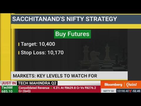 Market Wrap Sensex, Nifty Resume Decline After One-Day Rebound #BQ