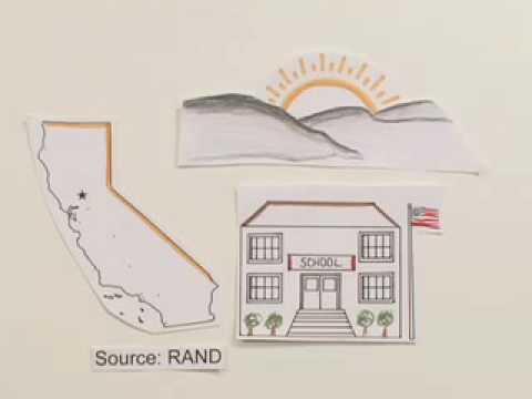 California School Finance in Plain English
