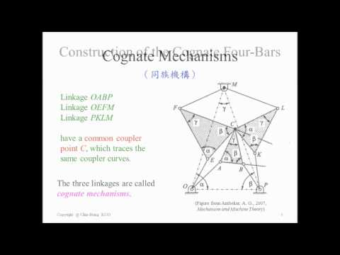 Creative Mechanism Design: Cognate Mechanisms (同族機構)
