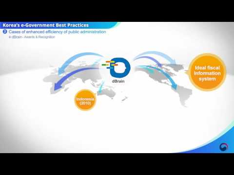 Korea's e-Gov. Best Practices