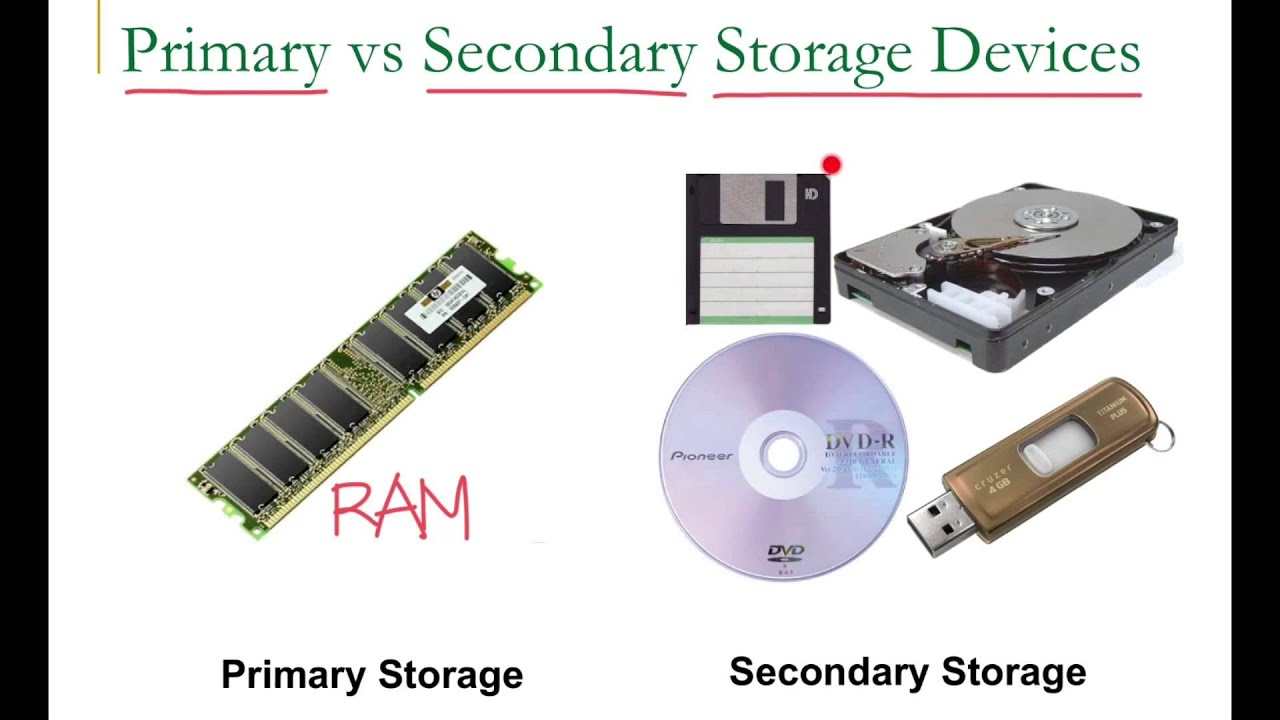 primary and secondary memory The memory hierarchy is incredibly important operation within the pc and might  be classified into primary and secondary memory each these.