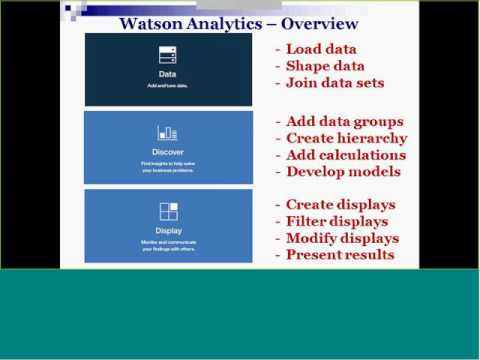 Workshop Predictive Modeling with Watson Analytics February 22, 2017