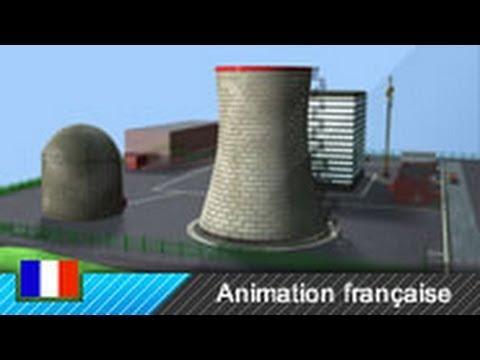 Principe de fonctionnement d'une centrale nucléaire (REP)