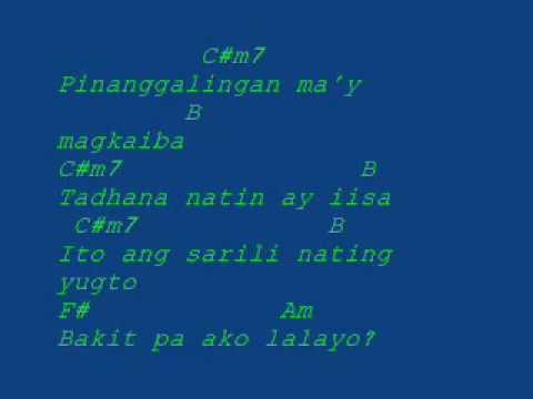 Patunayan Lyrics And Chords Silent Sanctuary Youtube