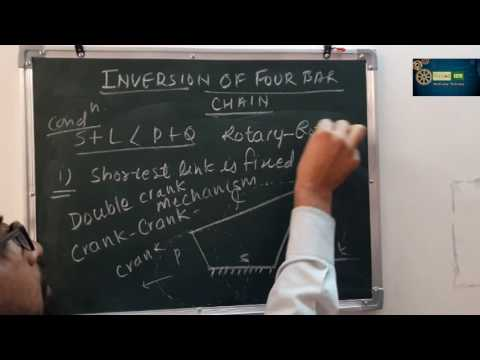 inversion of four bar chain in hindi