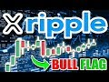 Ripple (XRP) is GROWING in ADOPTION - Could it Overtake Ethereum (ETH) or Bitcoin (BTC)?