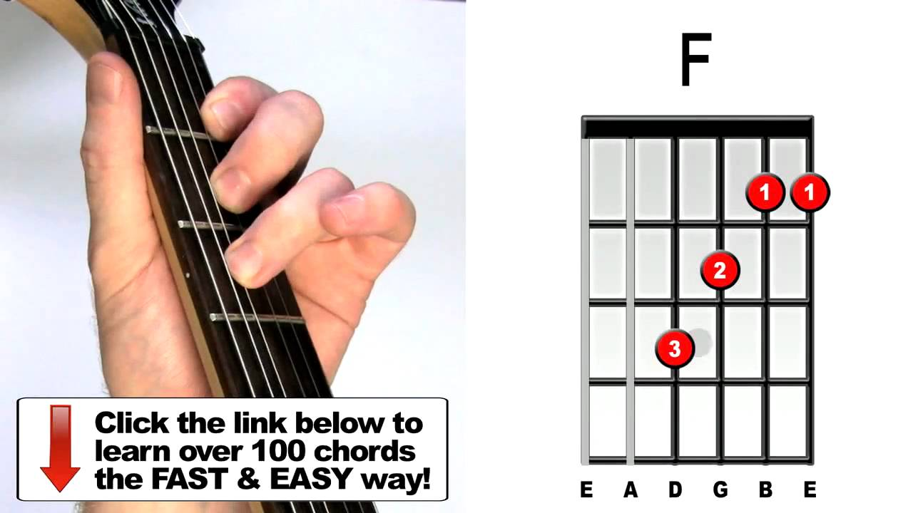 How to play guitar chords f major youtube how to play guitar chords f major ccuart Choice Image