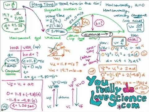 "Free Fall and Projectile Motion using ""g"" (acceleration due to Gravity) Part I"