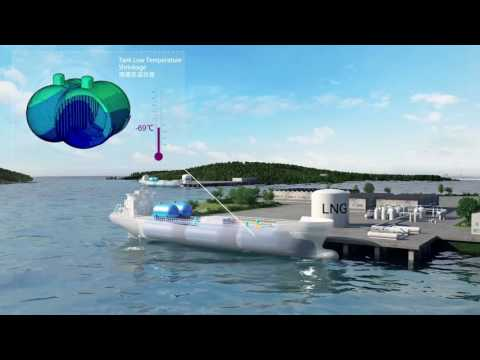 Sinopacific Offshore & Engineering LNG Tank Introduction