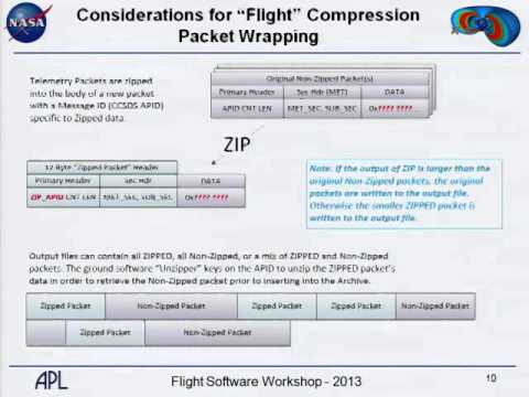 Implementing Onboard Data Compression for the Van Allen Probes Reid 2013/12/10
