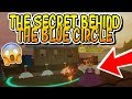 THE SECRET BEHIND THE BLUE CIRCLE IN DUNGEON QUEST!! (Roblox)