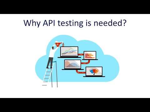 Serhii Romanov - Automation testing of REST API