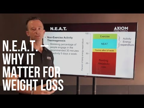 N.E.A.T. Why it matters for weight loss
