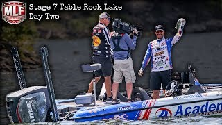 Day 2 - Stage 7 Major League Fishing Pro Tour Missouri