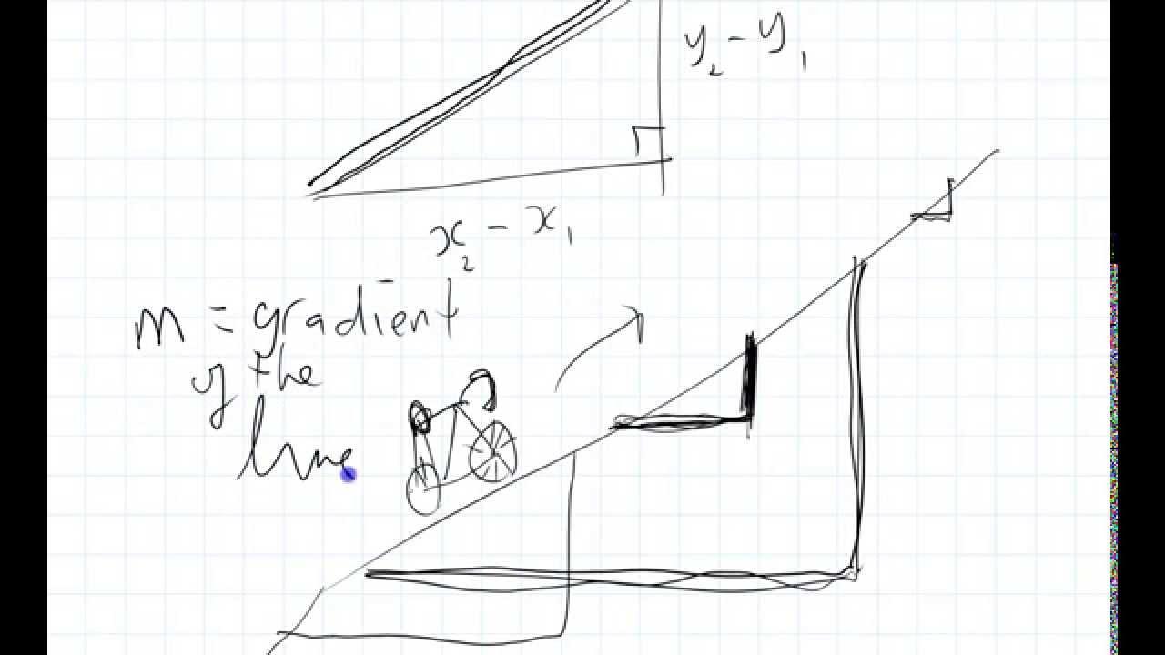 Coordinates 12 my2 y1 x2 x1 youtube coordinates 12 my2 y1 x2 x1 falaconquin